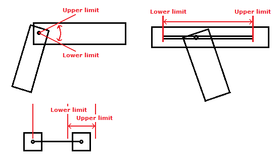 Image: illustration-joint-limits.png