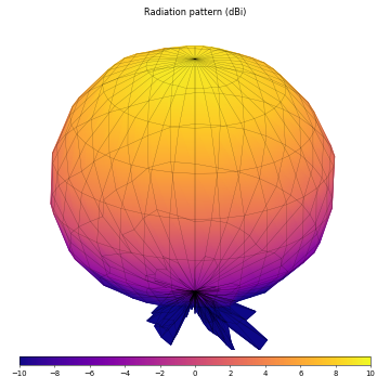 Image: tfp1-rad-meas-3d-small.png