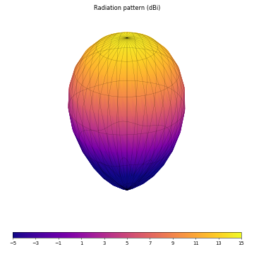 Image: tfpa1-rad-sim-3d-small.png